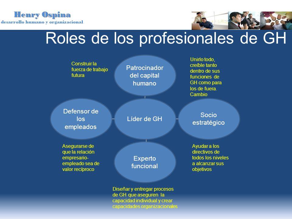 Henry Ospina desarrollo humano y organizacional Roles de los profesionales de GH Líder de GH Patrocinador del capital humano Experto funcional Defenso