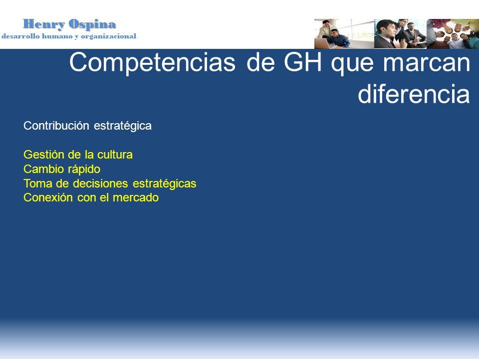 Henry Ospina desarrollo humano y organizacional Competencias de GH que marcan diferencia Contribución estratégica Gestión de la cultura Cambio rápido