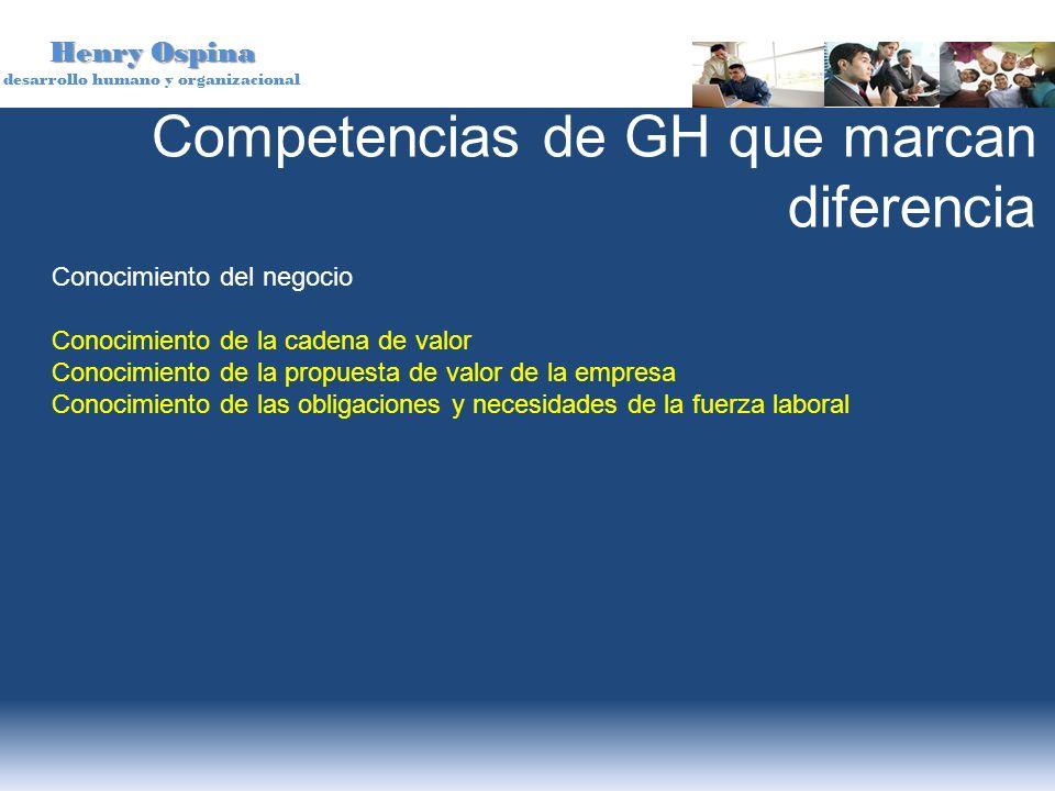 Henry Ospina desarrollo humano y organizacional Competencias de GH que marcan diferencia Conocimiento del negocio Conocimiento de la cadena de valor C