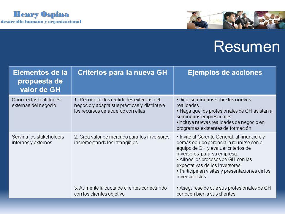 Henry Ospina desarrollo humano y organizacional Resumen Elementos de la propuesta de valor de GH Criterios para la nueva GHEjemplos de acciones Conoce