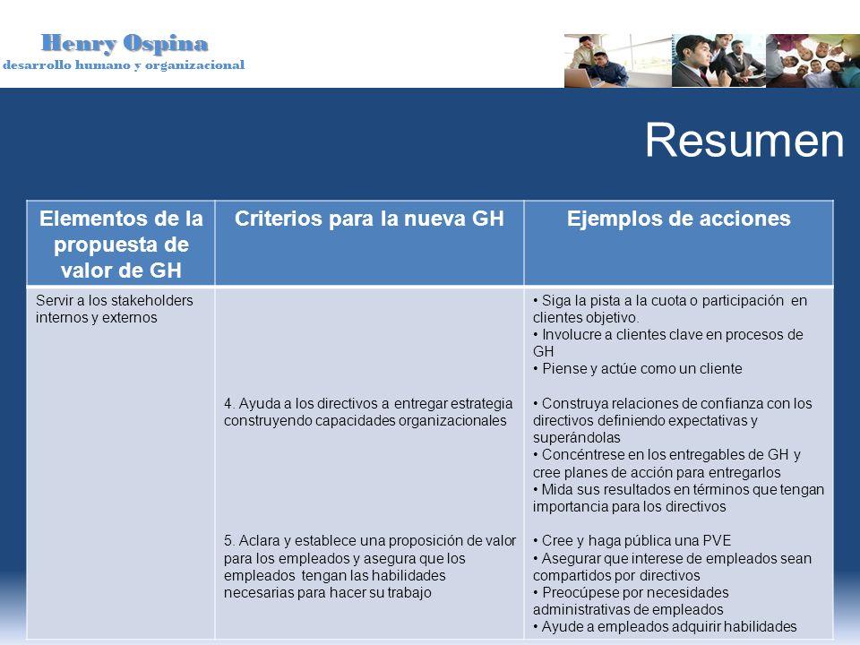 Henry Ospina desarrollo humano y organizacional Resumen Elementos de la propuesta de valor de GH Criterios para la nueva GHEjemplos de acciones Servir