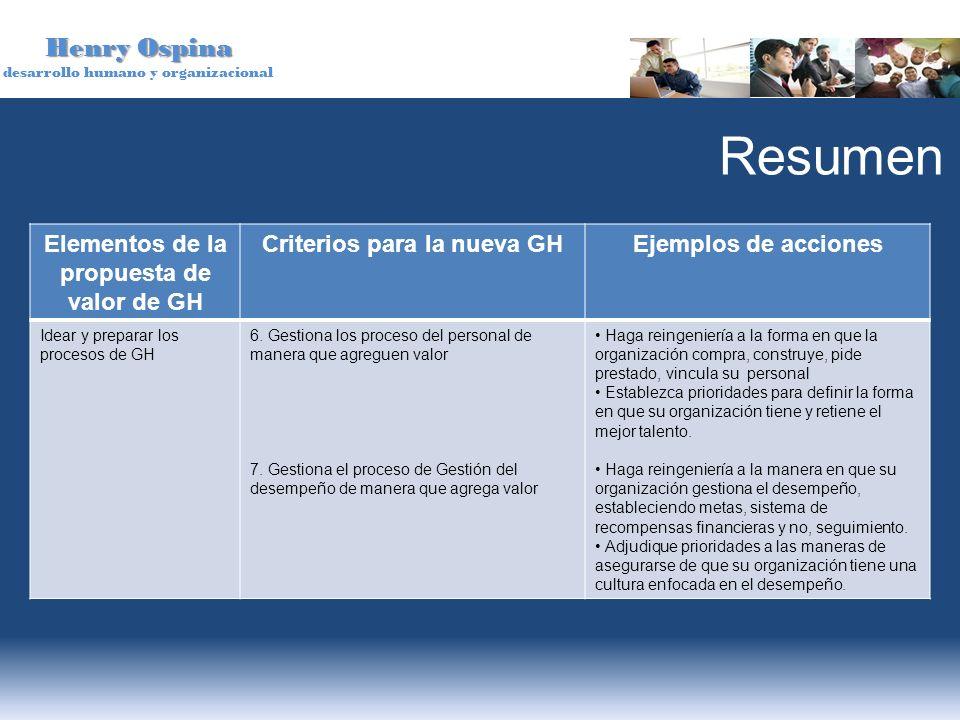 Henry Ospina desarrollo humano y organizacional Resumen Elementos de la propuesta de valor de GH Criterios para la nueva GHEjemplos de acciones Idear