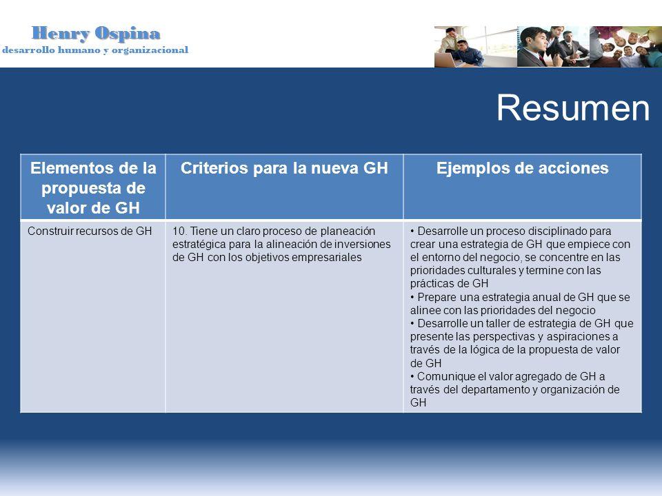 Henry Ospina desarrollo humano y organizacional Resumen Elementos de la propuesta de valor de GH Criterios para la nueva GHEjemplos de acciones Constr