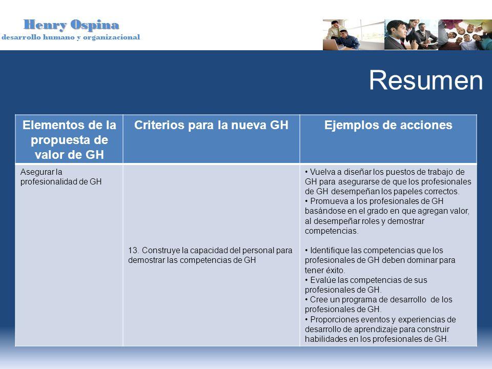 Henry Ospina desarrollo humano y organizacional Resumen Elementos de la propuesta de valor de GH Criterios para la nueva GHEjemplos de acciones Asegur