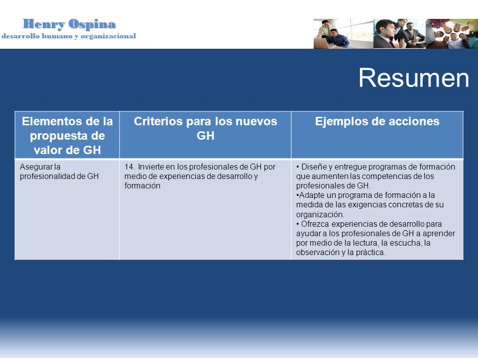 Henry Ospina desarrollo humano y organizacional Resumen Elementos de la propuesta de valor de GH Criterios para los nuevos GH Ejemplos de acciones Ase