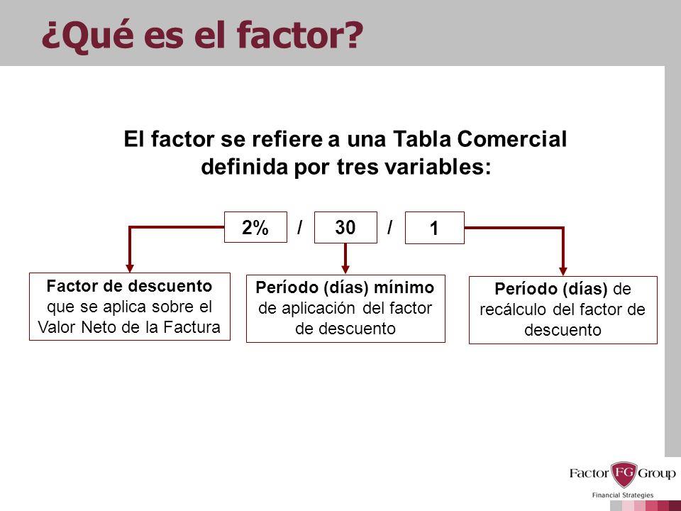 ¿Qué es el factor? El factor se refiere a una Tabla Comercial definida por tres variables: 2% Factor de descuento que se aplica sobre el Valor Neto de