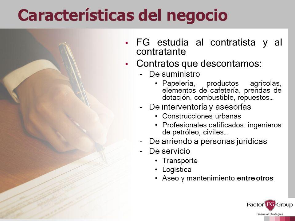 Características del negocio FG estudia al contratista y al contratante Contratos que descontamos: –De suministro Papelería, productos agrícolas, eleme