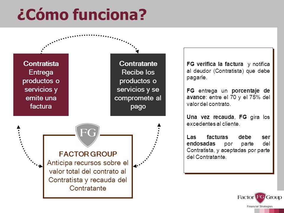 ¿Cómo funciona? FG verifica la factura y notifica al deudor (Contratista) que debe pagarle. FG entrega un porcentaje de avance: entre el 70 y el 75% d