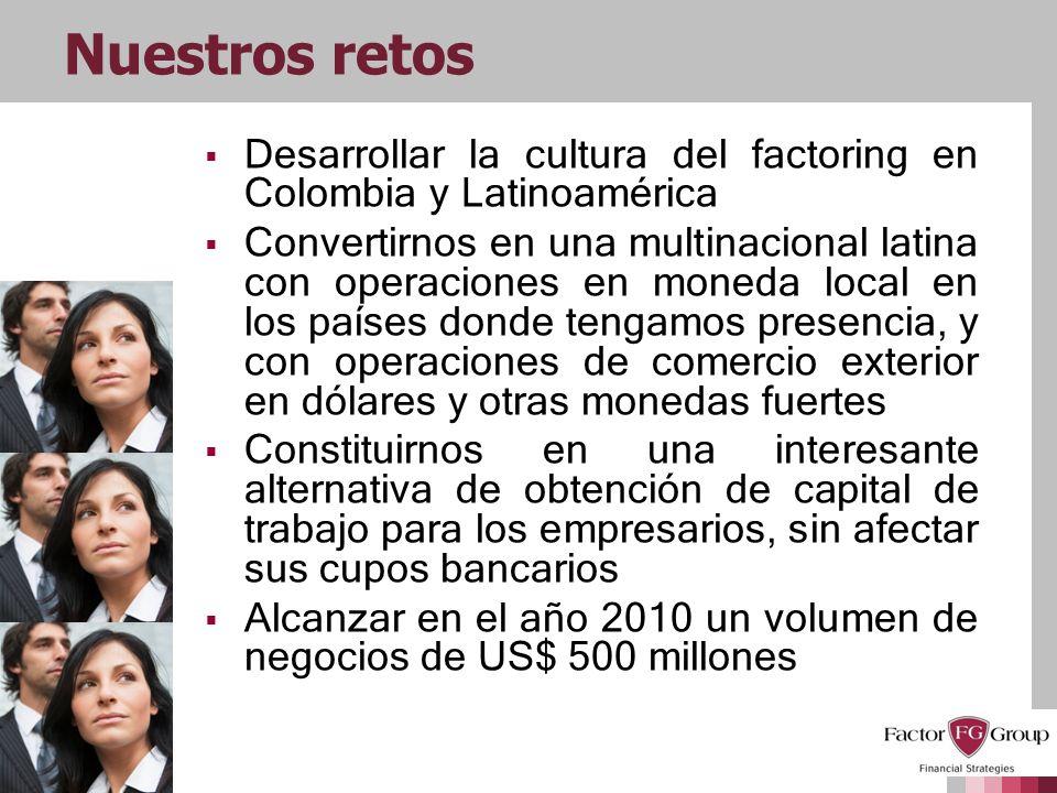 Nuestros retos Desarrollar la cultura del factoring en Colombia y Latinoamérica Convertirnos en una multinacional latina con operaciones en moneda loc