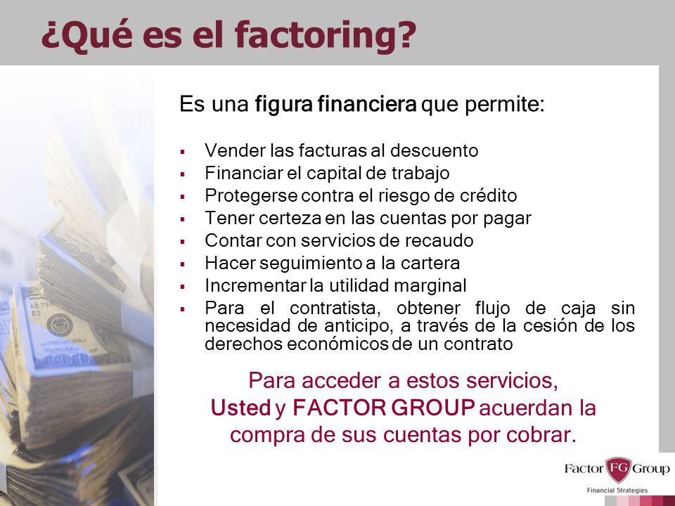 ¿Qué es el factoring? Es una figura financiera que permite: Vender las facturas al descuento Financiar el capital de trabajo Protegerse contra el ries