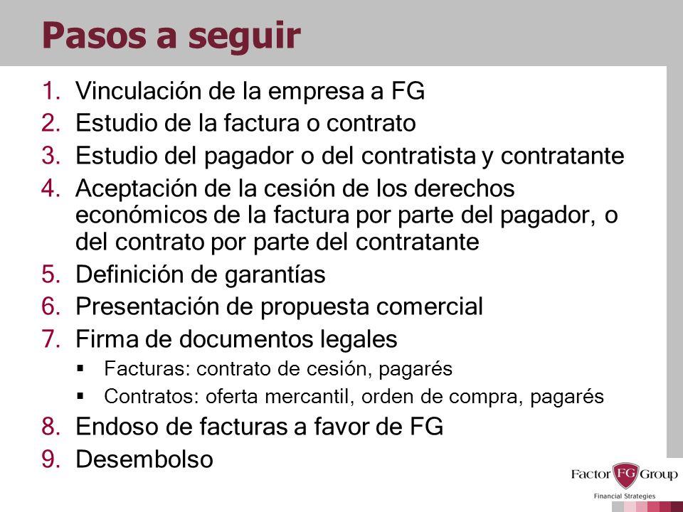 Pasos a seguir 1.Vinculación de la empresa a FG 2.Estudio de la factura o contrato 3.Estudio del pagador o del contratista y contratante 4.Aceptación