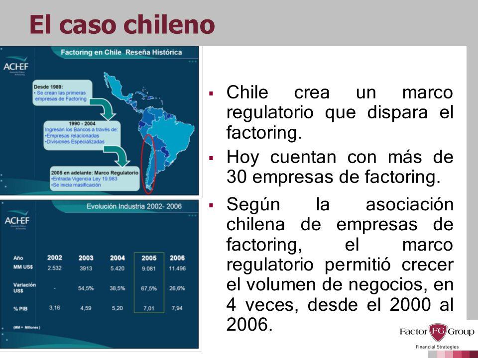 El caso chileno Chile crea un marco regulatorio que dispara el factoring. Hoy cuentan con más de 30 empresas de factoring. Según la asociación chilena