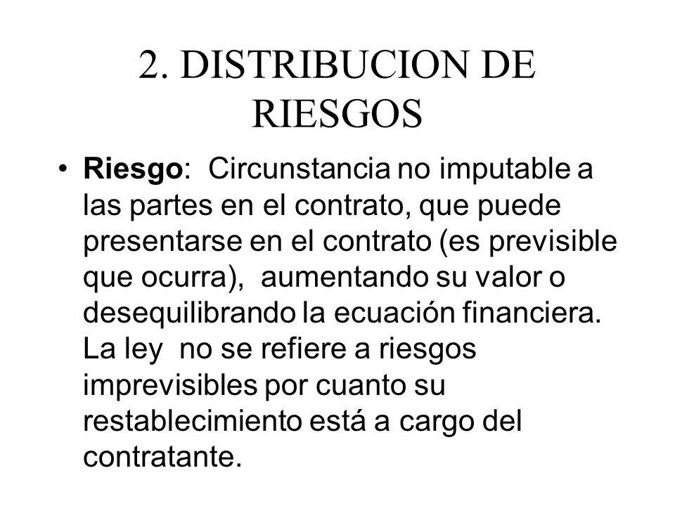 2. DISTRIBUCION DE RIESGOS Riesgo: Circunstancia no imputable a las partes en el contrato, que puede presentarse en el contrato (es previsible que ocu