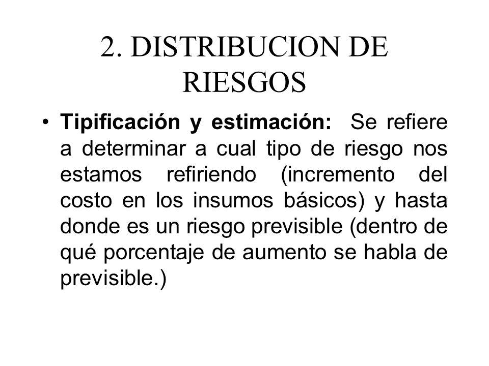 2. DISTRIBUCION DE RIESGOS Tipificación y estimación: Se refiere a determinar a cual tipo de riesgo nos estamos refiriendo (incremento del costo en lo
