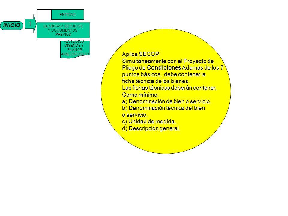 INICIO 1 ELABORAR ESTUDIOS Y DOCUMENTOS PREVIOS ENTIDAD -ESTUDIOS DISEÑOS Y PLANOS -PRESUPUESTO AplicaSECOP Aplica SECOP Simultáneamente con el Proyecto de Pliego de Condiciones Además de los 7 puntos básicos, debe contener la ficha técnica de los bienes.