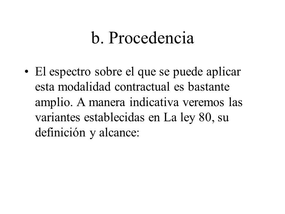 b. Procedencia El espectro sobre el que se puede aplicar esta modalidad contractual es bastante amplio. A manera indicativa veremos las variantes esta