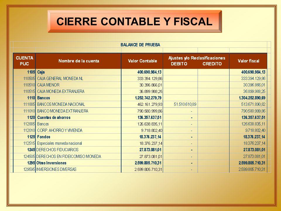 CIERRE CONTABLE Y FISCAL