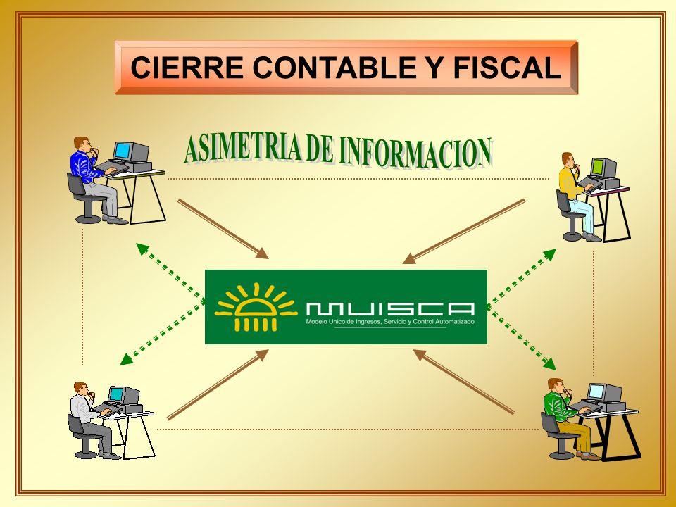 1.Revisión de los registros contables CIERRE CONTABLE Y FISCAL 2.