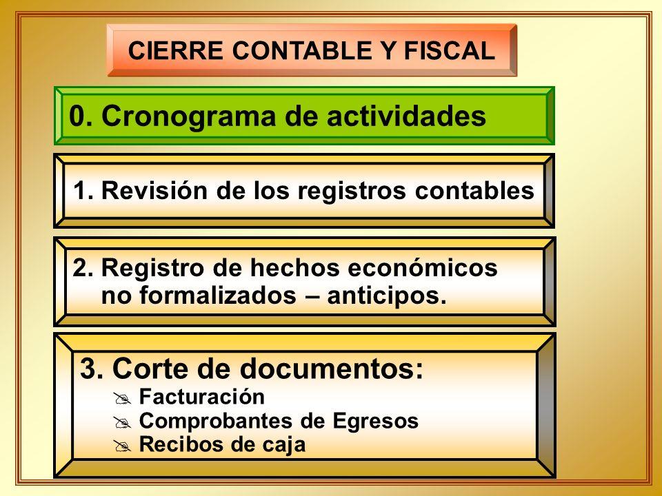 1. Revisión de los registros contables CIERRE CONTABLE Y FISCAL 2. Registro de hechos económicos no formalizados – anticipos. 3. Corte de documentos: