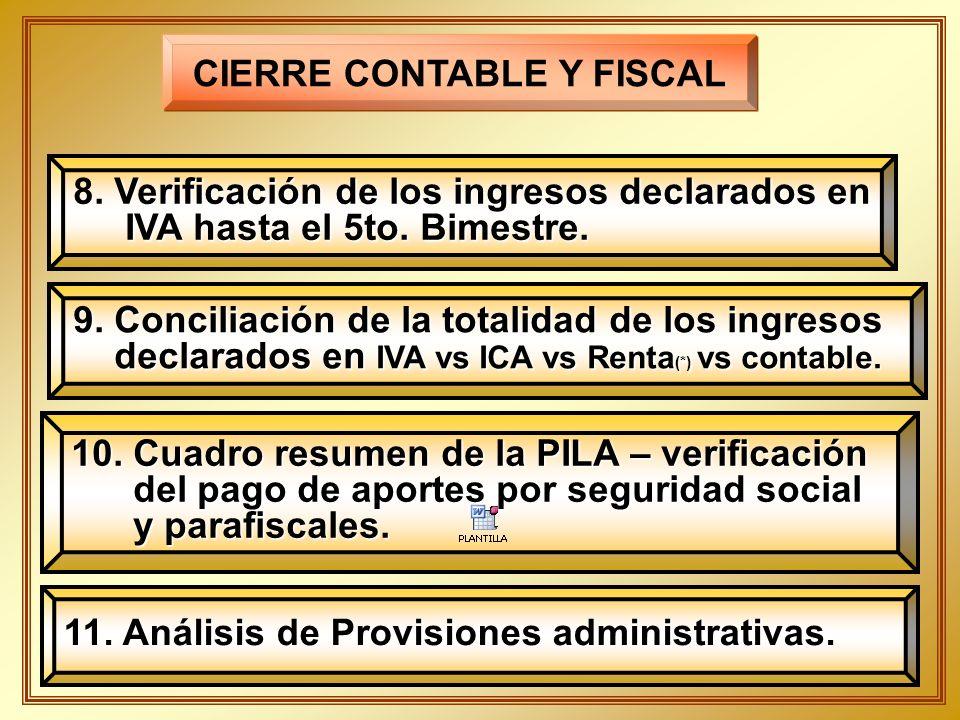 CIERRE CONTABLE Y FISCAL Verificación de los ingresos declarados en 8. Verificación de los ingresos declarados en IVA hasta el 5to. Bimestre. IVA hast