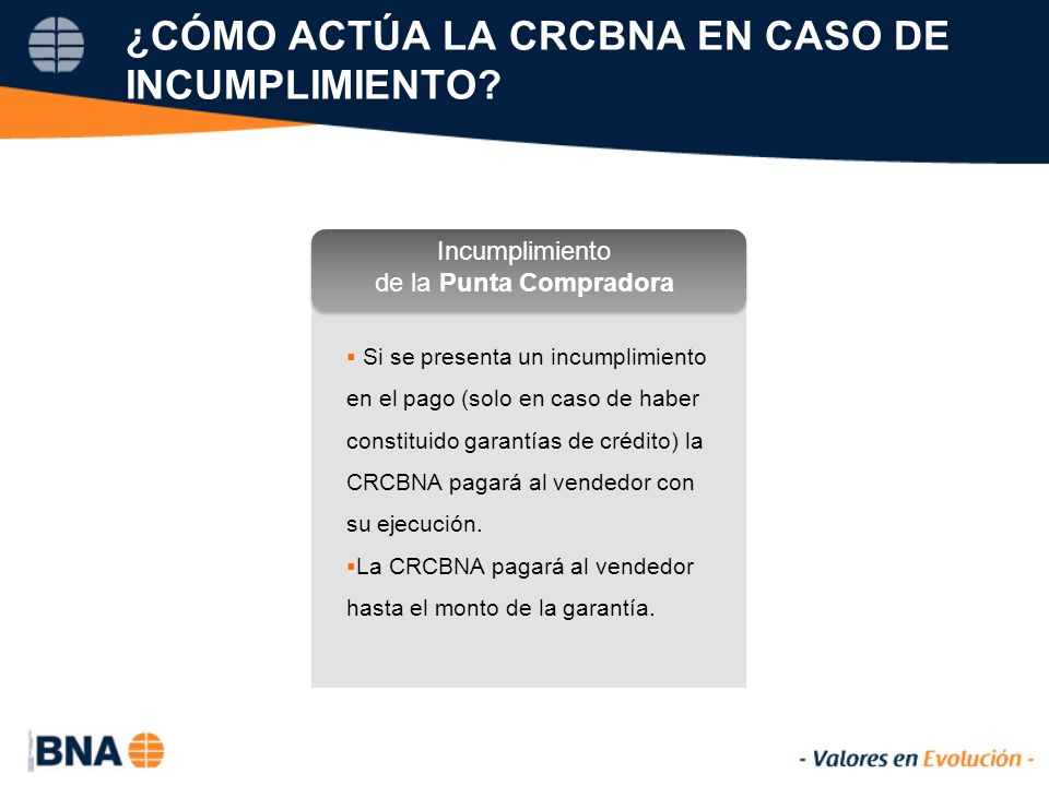 Incumplimiento de la Punta Compradora Si se presenta un incumplimiento en el pago (solo en caso de haber constituido garantías de crédito) la CRCBNA pagará al vendedor con su ejecución.