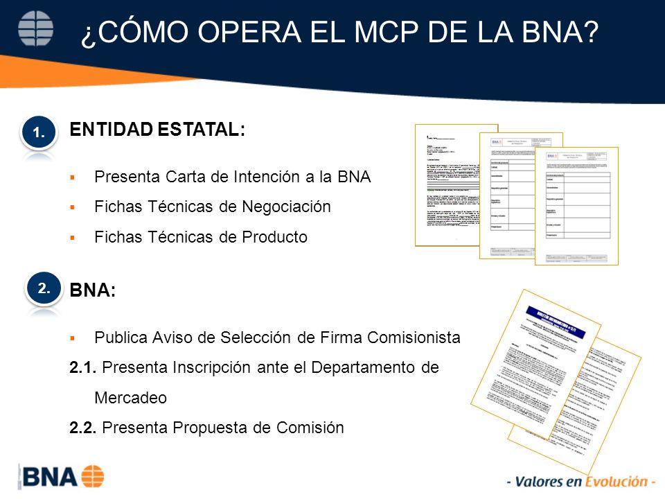 ¿CÓMO OPERA EL MCP DE LA BNA.