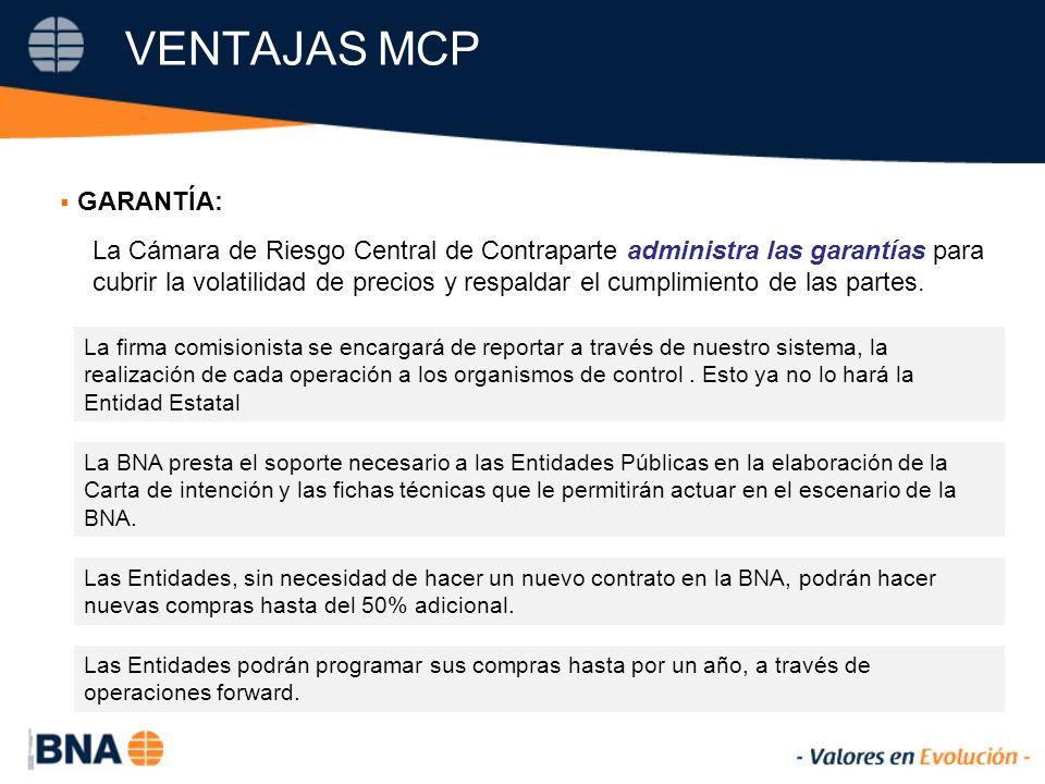 VENTAJAS MCP GARANTÍA: La Cámara de Riesgo Central de Contraparte administra las garantías para cubrir la volatilidad de precios y respaldar el cumplimiento de las partes.