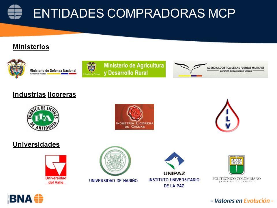 ENTIDADES COMPRADORAS MCP Ministerios Industrias licoreras INSTITUTO UNIVERSITARIO DE LA PAZ Universidades UNIVERSIDAD DE NARIÑO