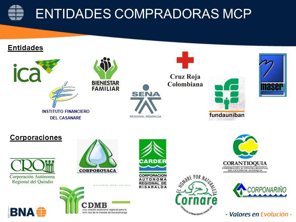 ENTIDADES COMPRADORAS MCP Corporaciones INSTITUTO FINANCIERO DEL CASANARE Entidades