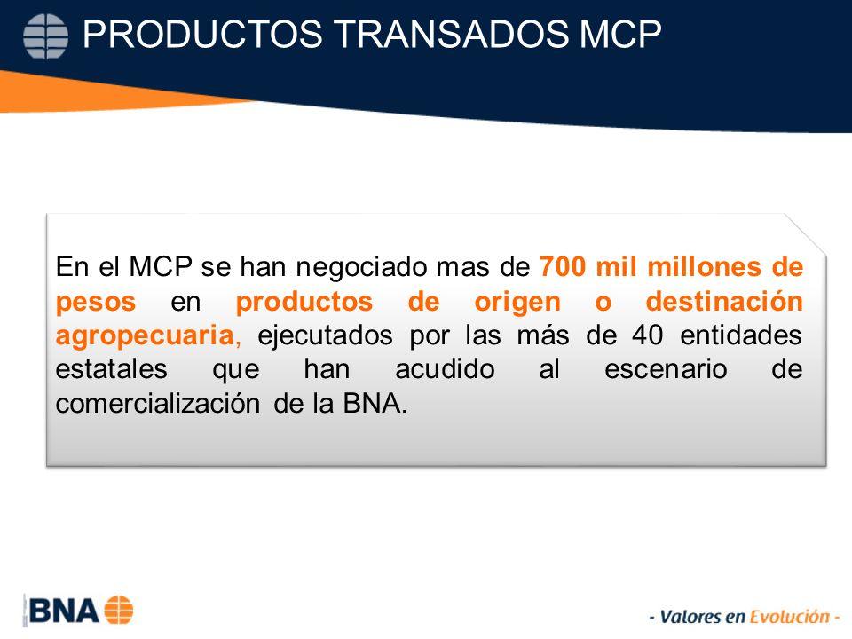 PRODUCTOS TRANSADOS MCP En el MCP se han negociado mas de 700 mil millones de pesos en productos de origen o destinación agropecuaria, ejecutados por las más de 40 entidades estatales que han acudido al escenario de comercialización de la BNA.