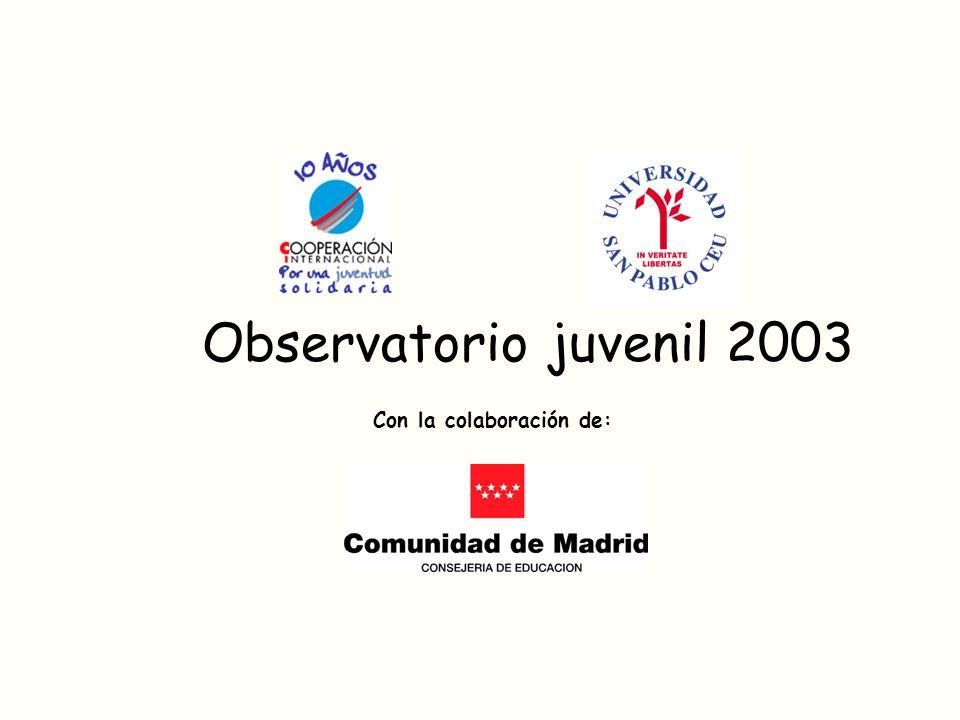 Observatorio juvenil 2003 Con la colaboración de: