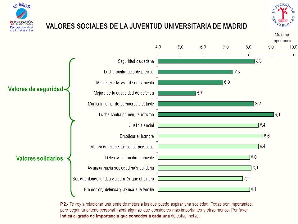 IDENTIDAD DE LA JUVENTUD UNIVERSITARIA DE MADRID P.3.- En tu opinión, la juventud universitaria es en la actualidad es...