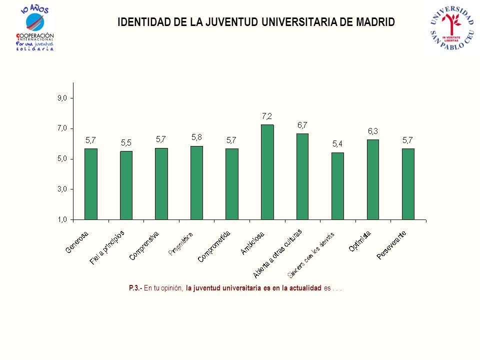 ACTITUDES HACIA LA INMIGRACIÓN EN LA JUVENTUD UNIVERSITARIA DE MADRID P.16.- En qué grado piensas que la inmigración actual puede suponer una amenaza real para el ciudadano medio AMENAZA MÁXIMA AMENAZA MÍNIMA