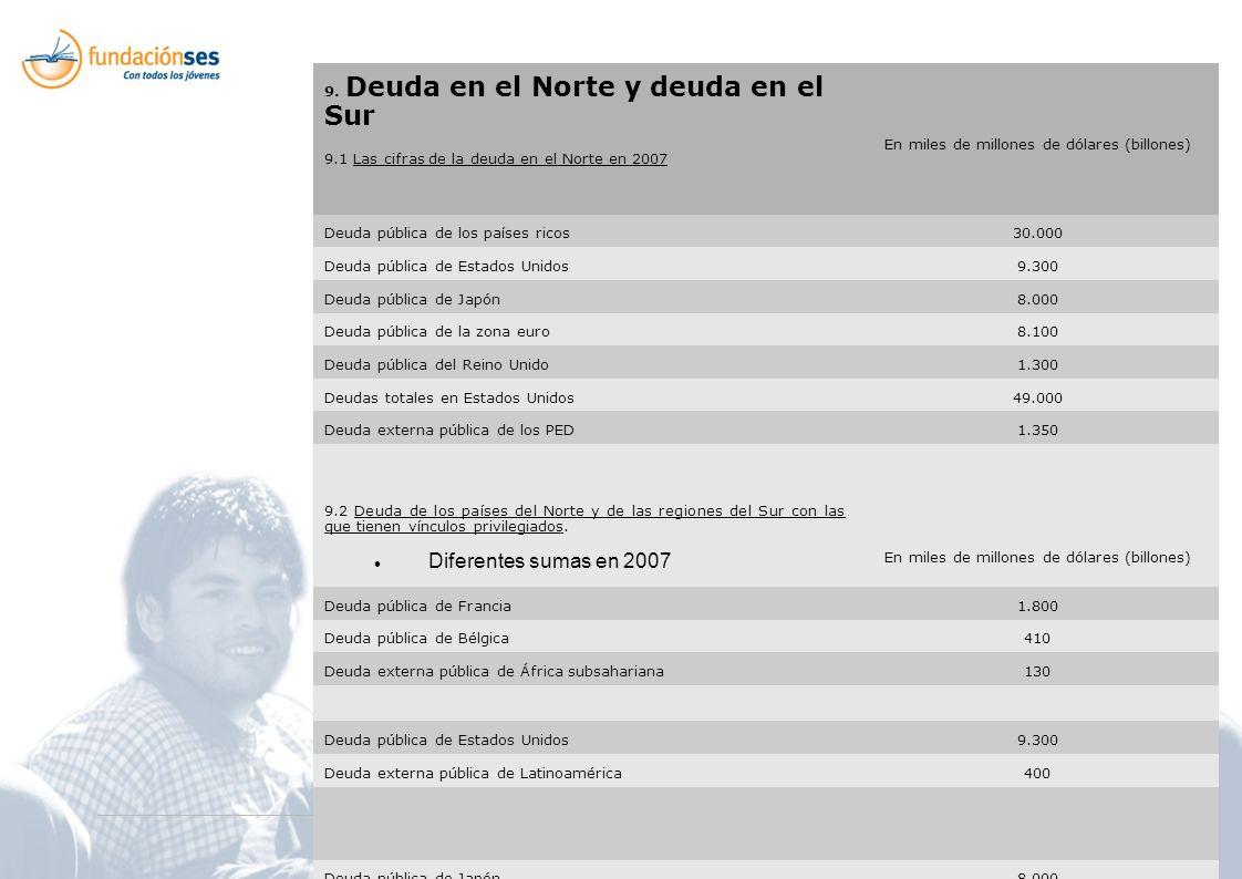 www.fundses.org.ar 9.