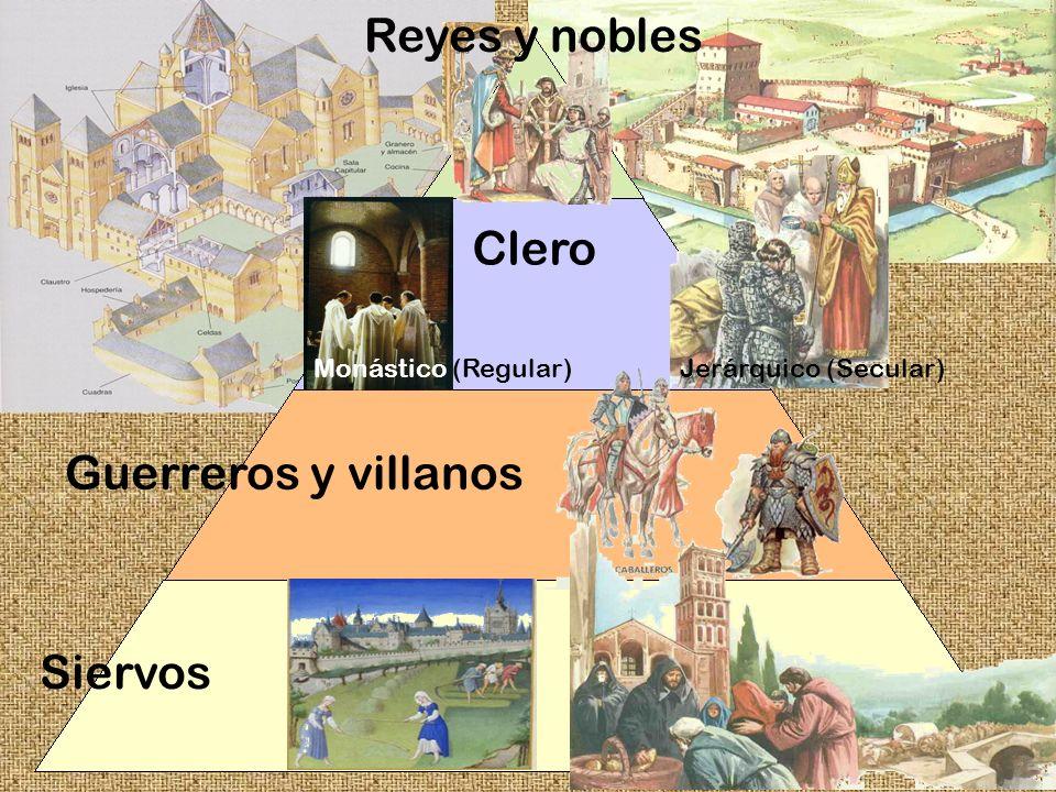 Reyes y nobles Clero Guerreros y villanos Siervos Jerárquico (Secular)Monástico (Regular)