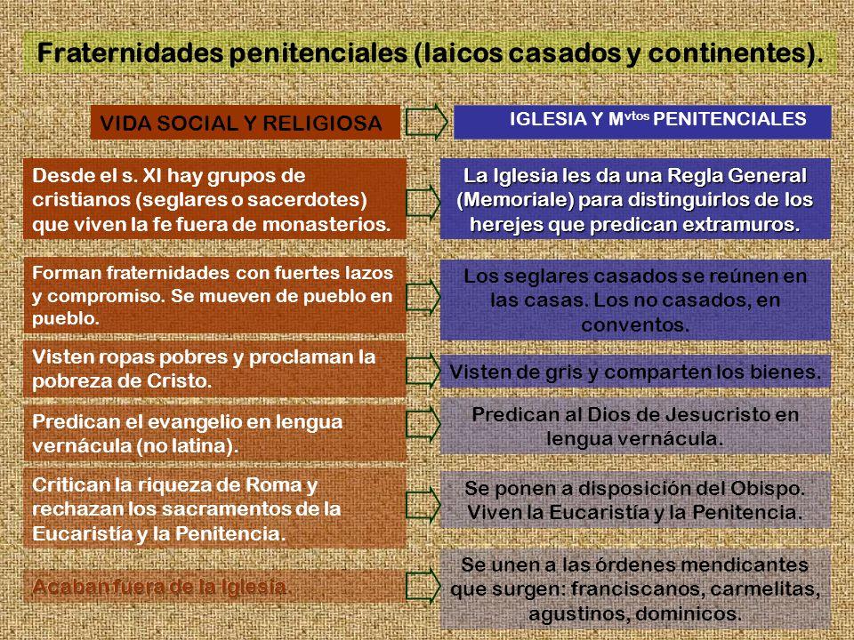 IGLESIA Y M vtos PENITENCIALES Fraternidades penitenciales (laicos casados y continentes). VIDA SOCIAL Y RELIGIOSA Desde el s. XI hay grupos de cristi
