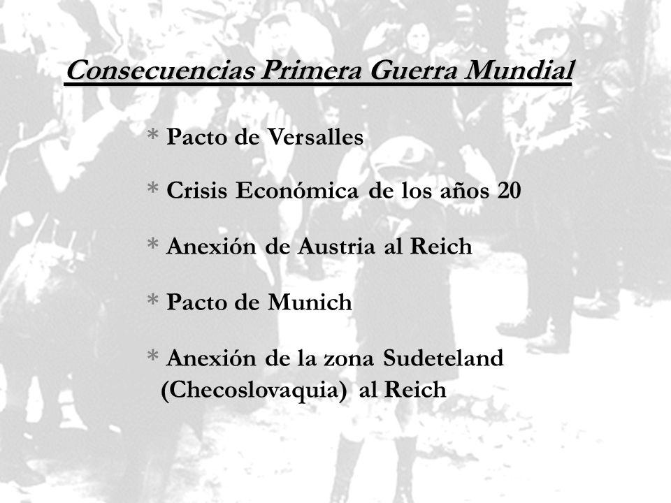 Consecuencias Primera Guerra Mundial * Anexión de la zona Sudeteland (Checoslovaquia) al Reich * Pacto de Munich * Anexión de Austria al Reich * Crisi