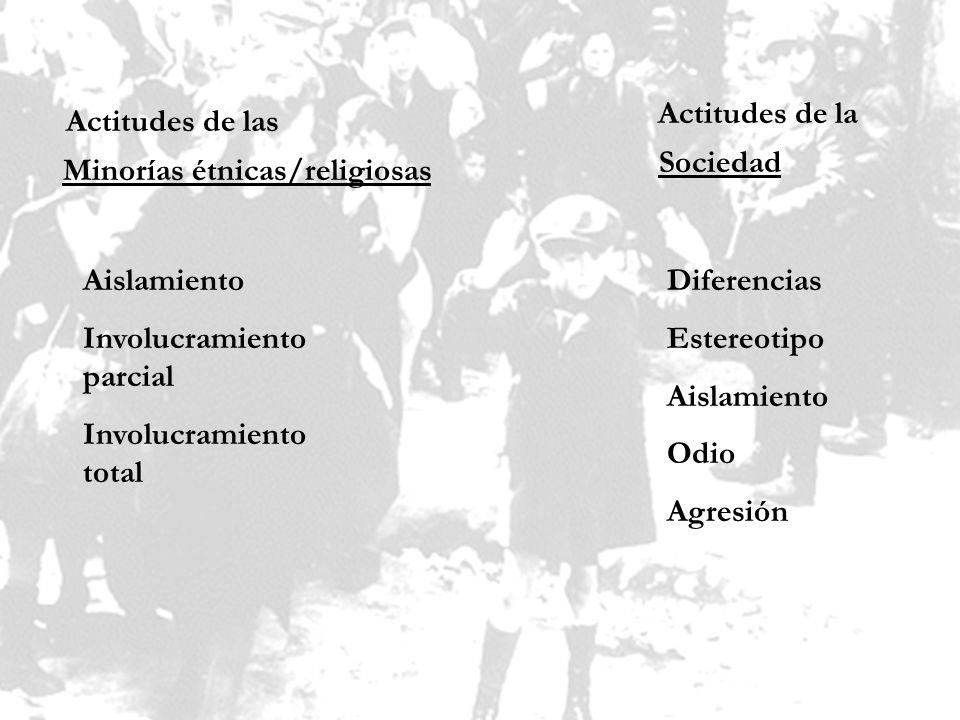 Actitudes de las Minorías étnicas/religiosas Actitudes de la Sociedad Aislamiento Involucramiento parcial Involucramiento total Diferencias Estereotip