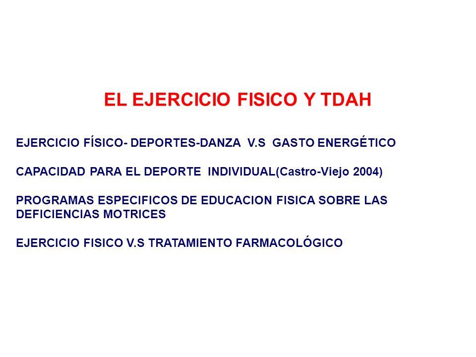 EL EJERCICIO FISICO Y TDAH EJERCICIO FÍSICO- DEPORTES-DANZA V.S GASTO ENERGÉTICO CAPACIDAD PARA EL DEPORTE INDIVIDUAL(Castro-Viejo 2004) PROGRAMAS ESP