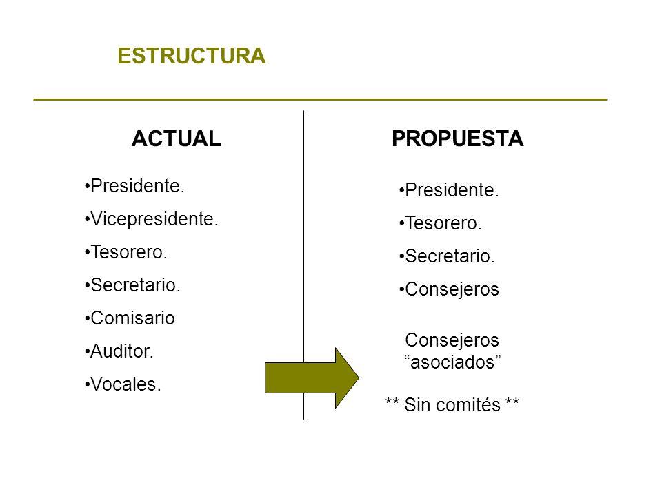 FUNCIONES DEL CONSEJO 1.Determinar la misión y los propósitos de la organización.