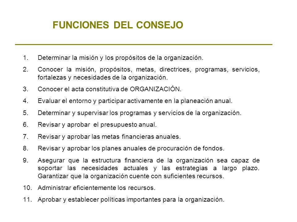 FUNCIONES DEL CONSEJO 1.Determinar la misión y los propósitos de la organización. 2.Conocer la misión, propósitos, metas, directrices, programas, serv