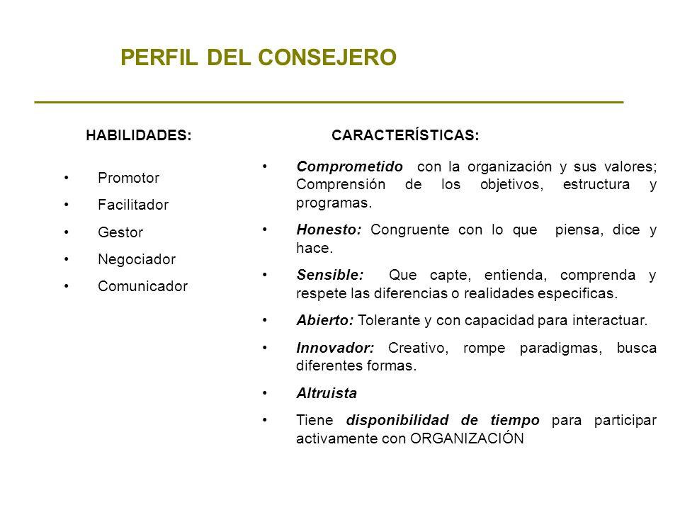 PERFIL DEL CONSEJERO Promotor Facilitador Gestor Negociador Comunicador HABILIDADES: Comprometido con la organización y sus valores; Comprensión de lo