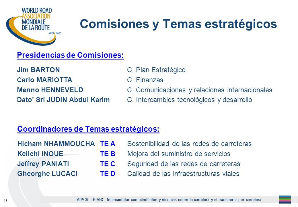 AIPCR – PIARC Intercambiar conocimientos y técnicas sobre la carretera y el transporte por carretera 9 Comisiones y Temas estratégicos Coordinadores d