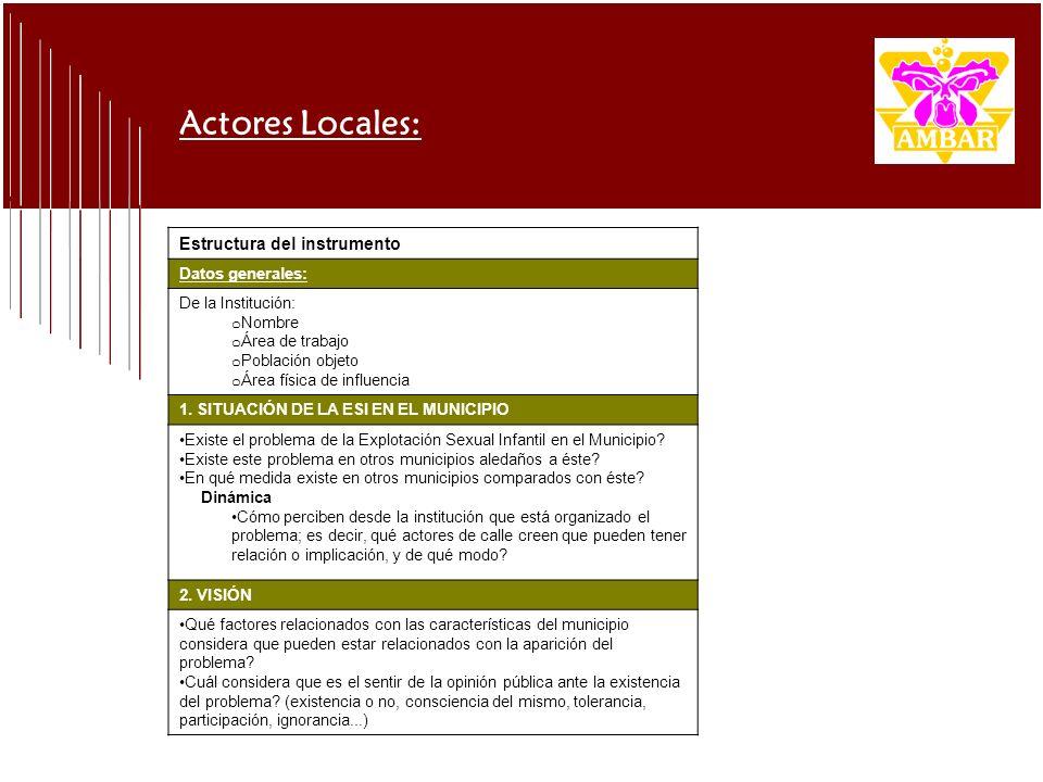 Actores Locales: Estructura del instrumento Datos generales: De la Institución: o Nombre o Área de trabajo o Población objeto o Área física de influencia 1.
