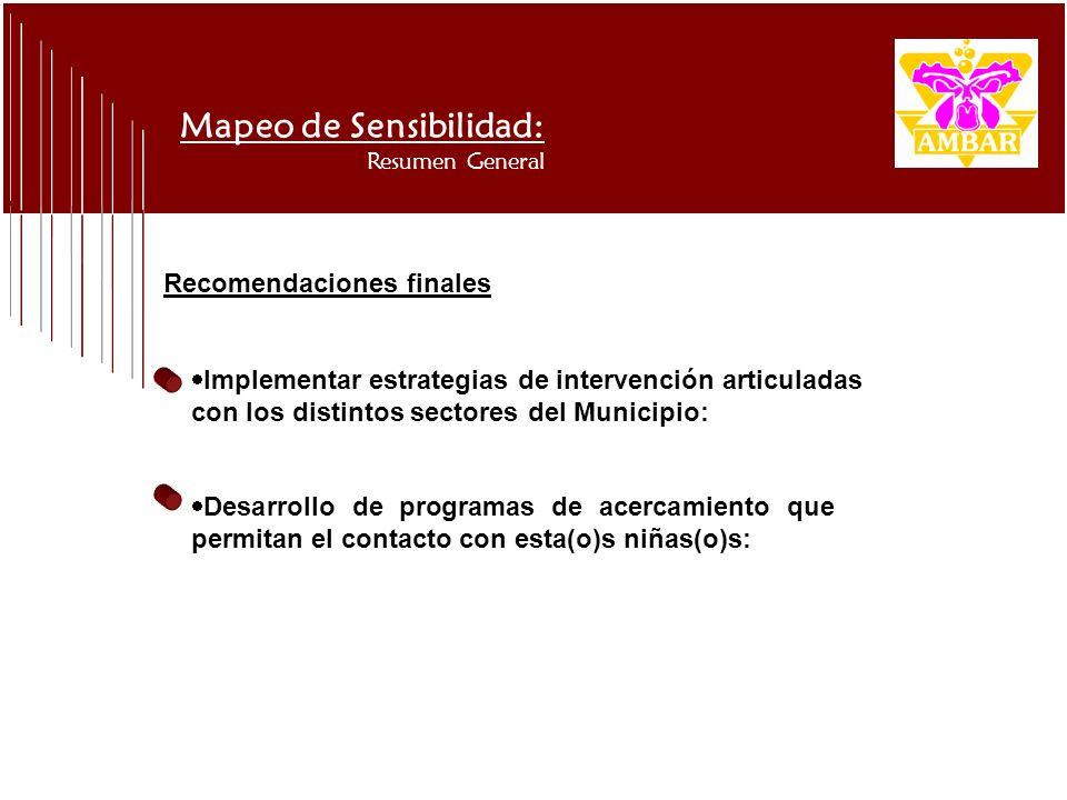 Resumen General Recomendaciones finales Implementar estrategias de intervención articuladas con los distintos sectores del Municipio: Desarrollo de pr