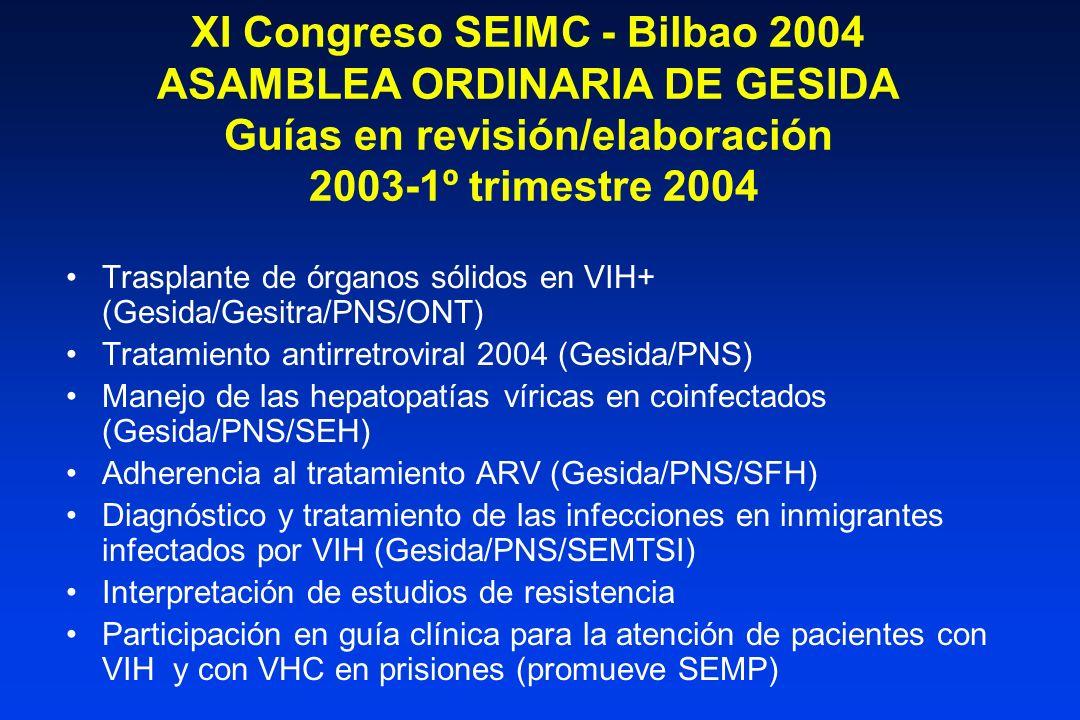 XI Congreso SEIMC - Bilbao 2004 ASAMBLEA ORDINARIA DE GESIDA Publicaciones Documentos de consenso 2003-1º trimestre 2004 Documento glosario de término