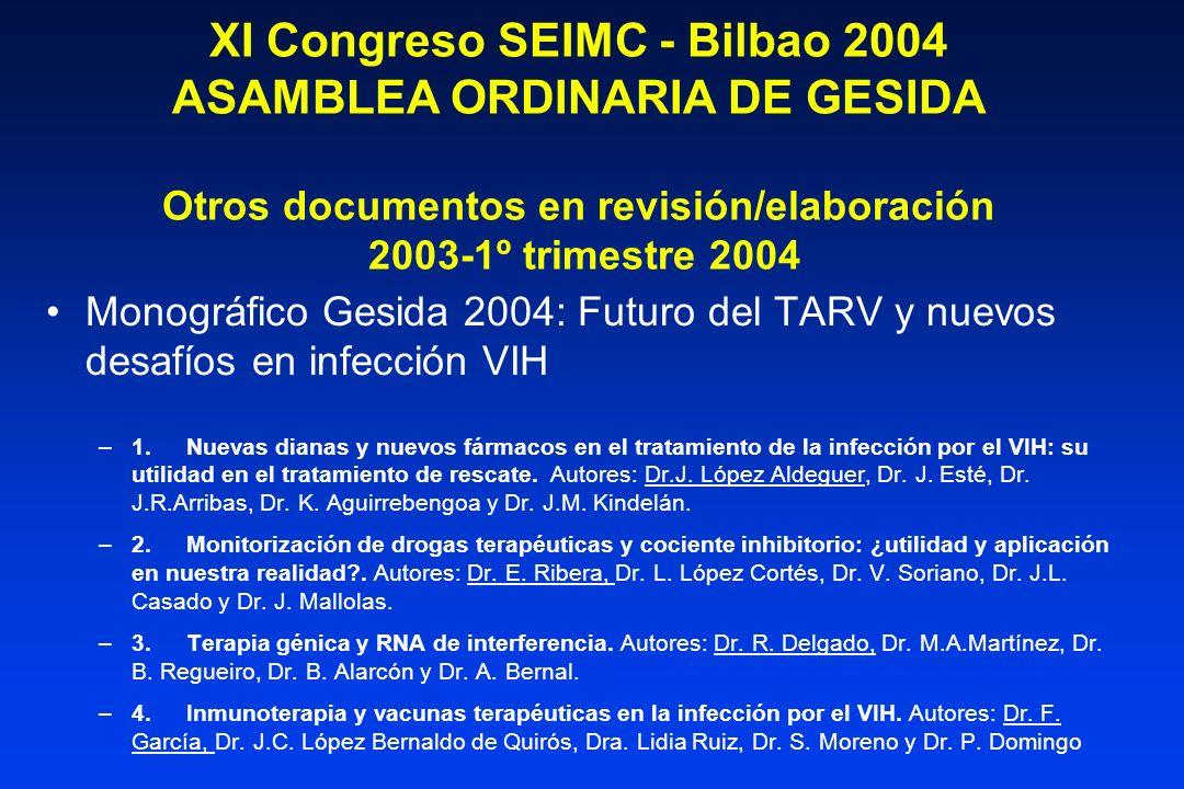 XI Congreso SEIMC - Bilbao 2004 ASAMBLEA ORDINARIA DE GESIDA Guías en revisión/elaboración 2003-1º trimestre 2004 Trasplante de órganos sólidos en VIH