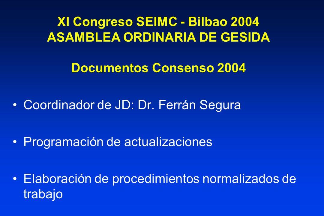 XI Congreso SEIMC - Bilbao 2004 ASAMBLEA ORDINARIA DE GESIDA Otros documentos en revisión/elaboración 2003-1º trimestre 2004 Monográfico Gesida 2004: