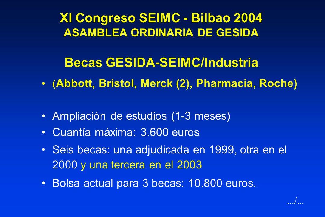 XI Congreso SEIMC - Bilbao 2004 ASAMBLEA ORDINARIA DE GESIDA Documentos Consenso 2004 Coordinador de JD: Dr. Ferrán Segura Programación de actualizaci