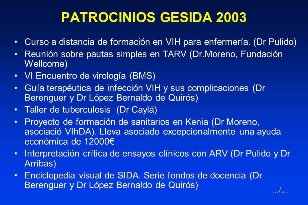 Proyectos 2004 Ampliar el numero de revistas para socios de Gesida –Se añaden: CID, JID, Hepatology, Lancet, Antiviral Therapy –Acceso a través de una